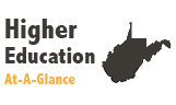 Higher Education At a Glance